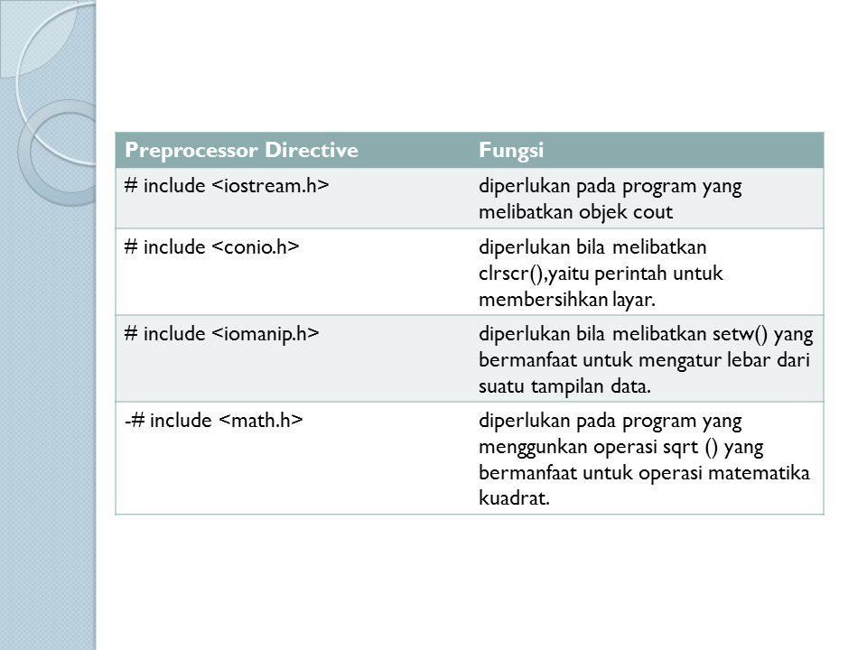 Preprocessor DirectiveFungsi # include diperlukan pada program yang melibatkan objek cout # include diperlukan bila melibatkan clrscr(),yaitu perintah