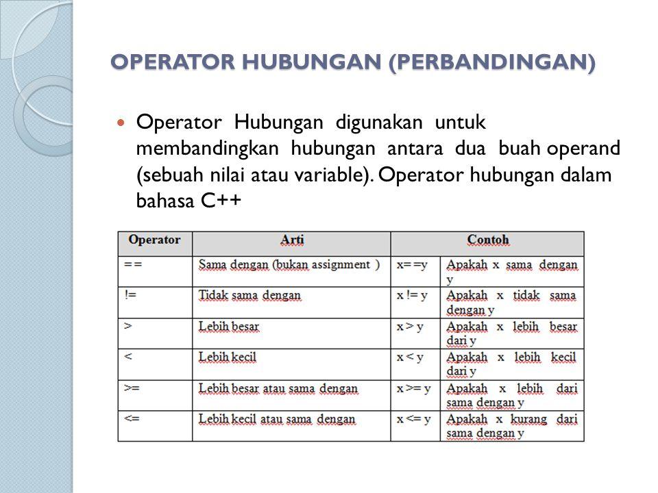 OPERATOR HUBUNGAN (PERBANDINGAN) Operator Hubungan digunakan untuk membandingkan hubungan antara dua buah operand (sebuah nilai atau variable). Operat