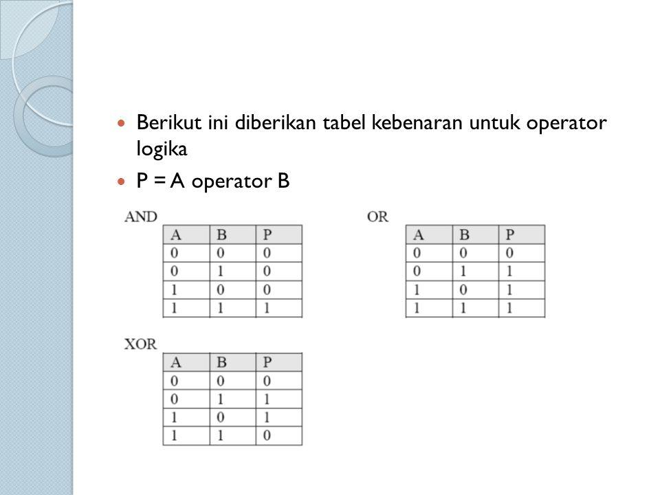Berikut ini diberikan tabel kebenaran untuk operator logika P = A operator B