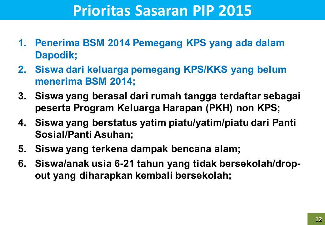 12 Prioritas Sasaran PIP 201512 1.Penerima BSM 2014 Pemegang KPS yang ada dalam Dapodik; 2.Siswa dari keluarga pemegang KPS/KKS yang belum menerima BS