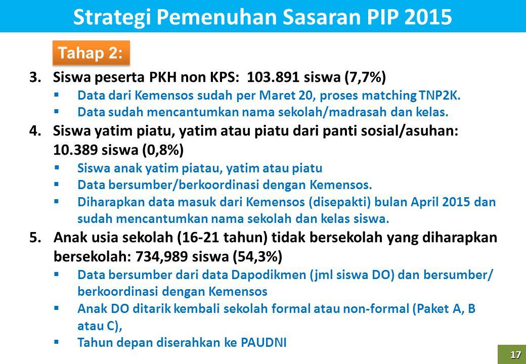 17 17 3.Siswa peserta PKH non KPS: 103.891 siswa (7,7%)  Data dari Kemensos sudah per Maret 20, proses matching TNP2K.  Data sudah mencantumkan nama