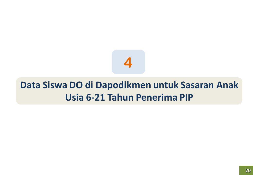 20 20 Data Siswa DO di Dapodikmen untuk Sasaran Anak Usia 6-21 Tahun Penerima PIP 4