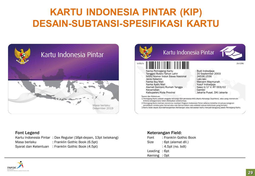29 KARTU INDONESIA PINTAR (KIP) DESAIN-SUBTANSI-SPESIFIKASI KARTU