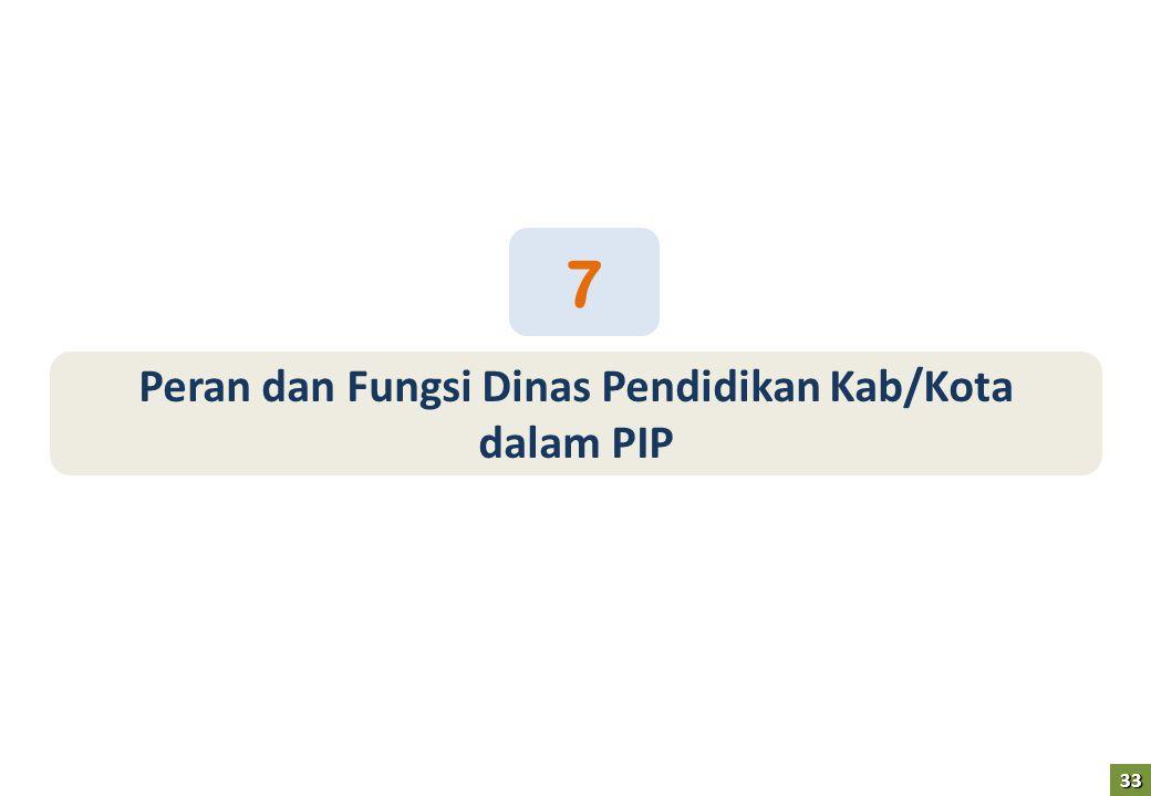 33 Peran dan Fungsi Dinas Pendidikan Kab/Kota dalam PIP 7