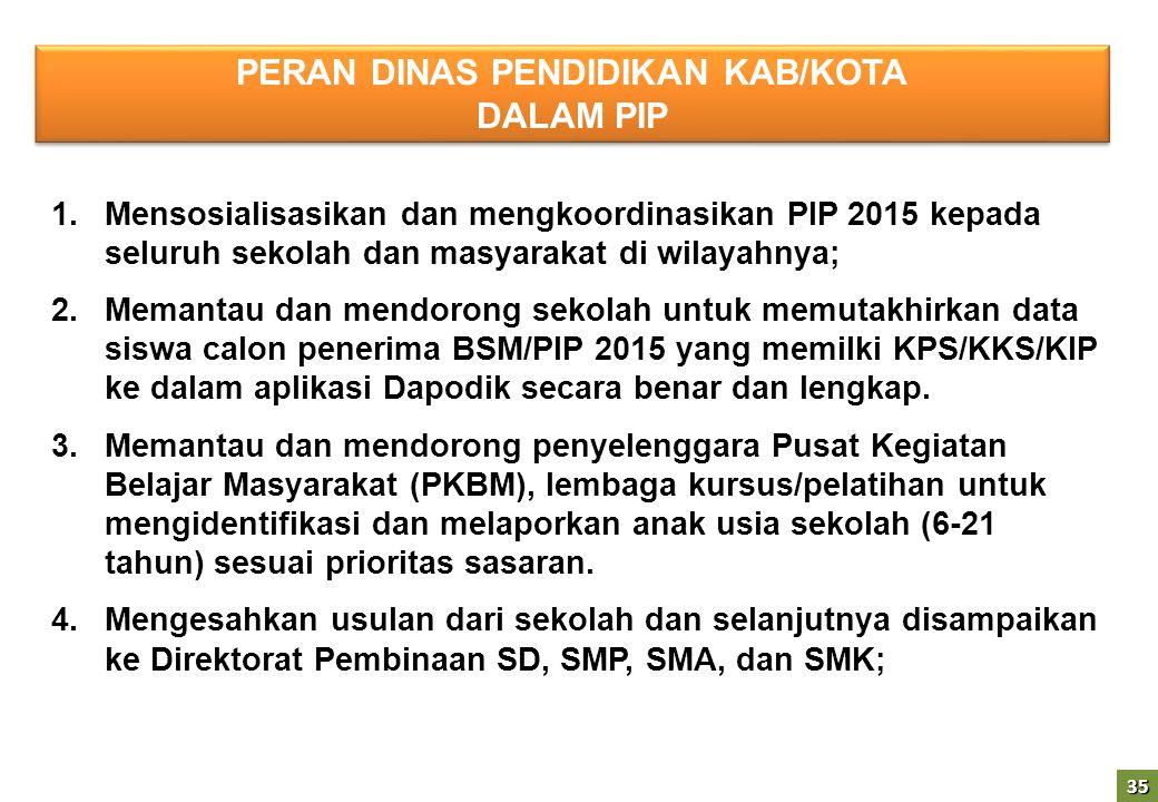 35 1.Mensosialisasikan dan mengkoordinasikan PIP 2015 kepada seluruh sekolah dan masyarakat di wilayahnya; 2.Memantau dan mendorong sekolah untuk memu