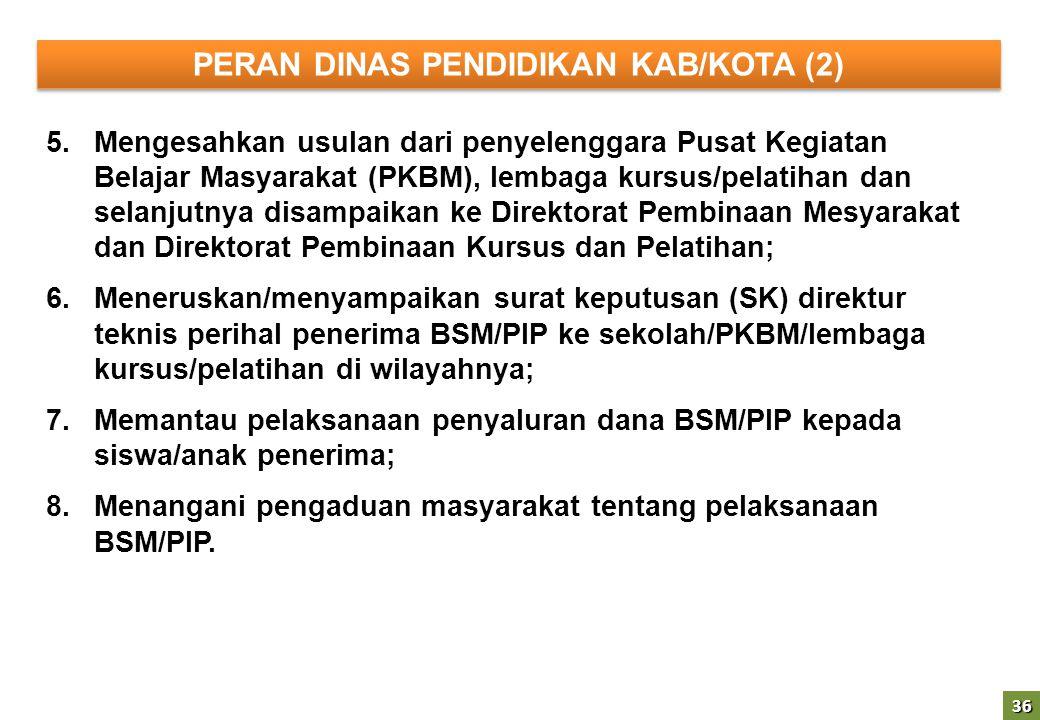 36 5.Mengesahkan usulan dari penyelenggara Pusat Kegiatan Belajar Masyarakat (PKBM), lembaga kursus/pelatihan dan selanjutnya disampaikan ke Direktora