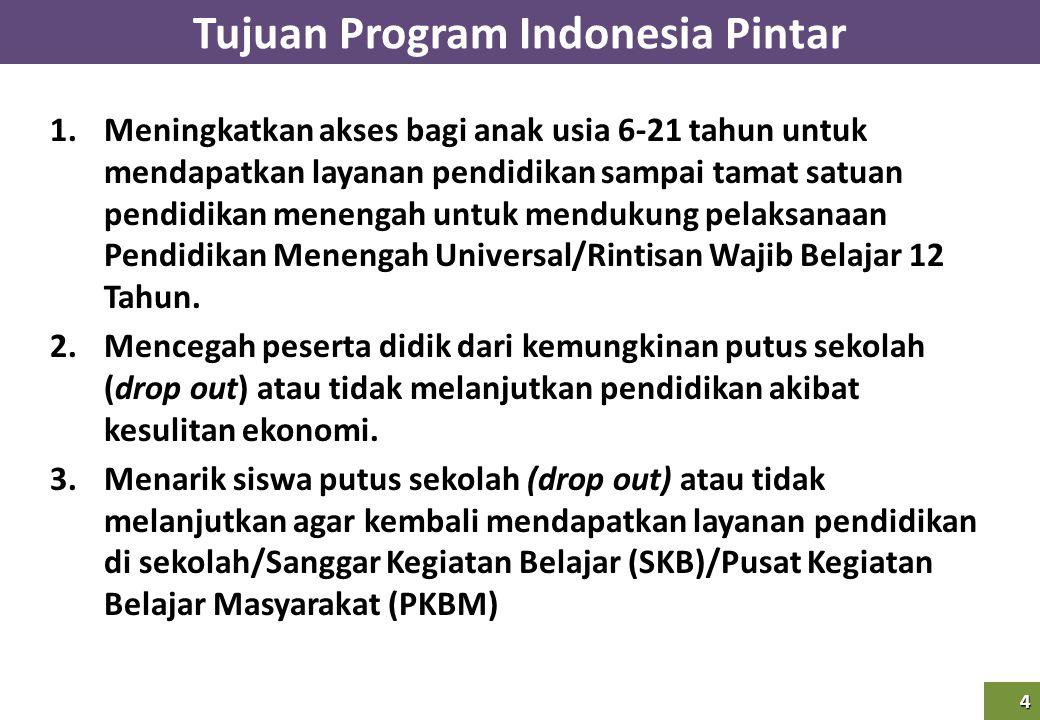 4 Tujuan Program Indonesia Pintar4 1.Meningkatkan akses bagi anak usia 6-21 tahun untuk mendapatkan layanan pendidikan sampai tamat satuan pendidikan