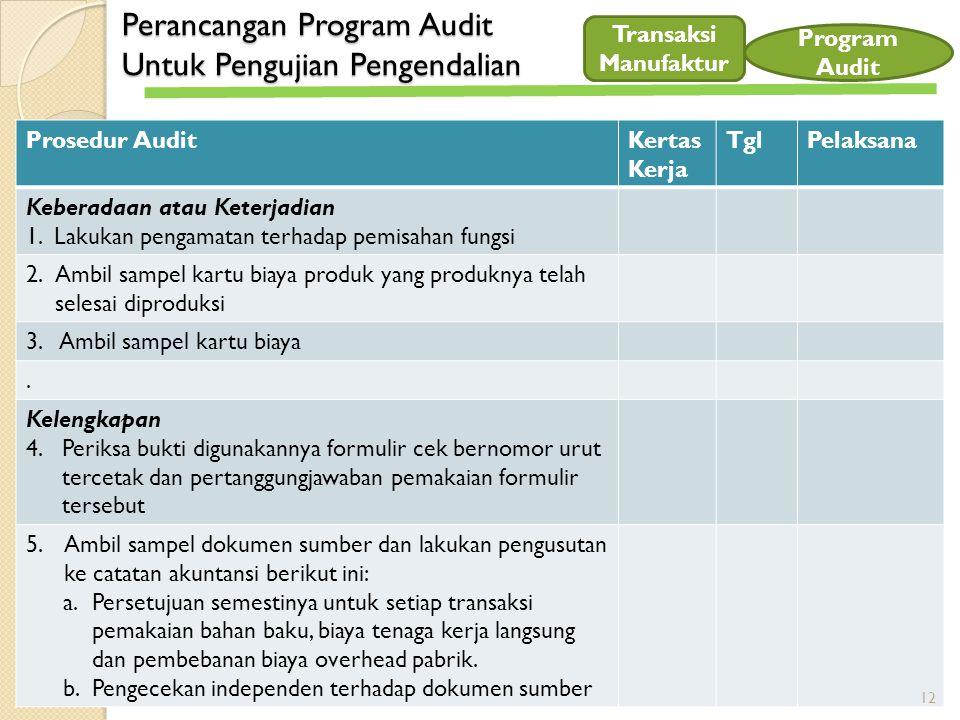 Perancangan Program Audit Untuk Pengujian Pengendalian POLITEKNIK NSC Transaksi Manufaktur Program Audit Prosedur AuditKertas Kerja TglPelaksana Keber