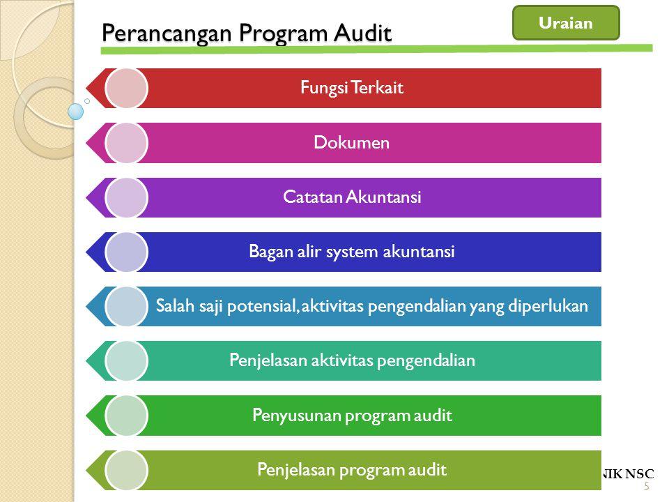 Perancangan Program Audit Untuk Pengujian Pengendalian POLITEKNIK NSC Transaksi Manufaktur Nama FungsiPemegang Fungsi Fungsi penjualanBagian penjualan Fungsi otorisasiDepartemen produksi Fungsi produksiBagian produksi Fungsi perencanaan dan pengendalian produksi Bagian perencanaan dan pengawasan produksi Fungsi gudangBagian gudang Fungsi akuntansi biayaBagian akuntansi biaya Fungsi akuntansi umumBagian akuntansi umum 6