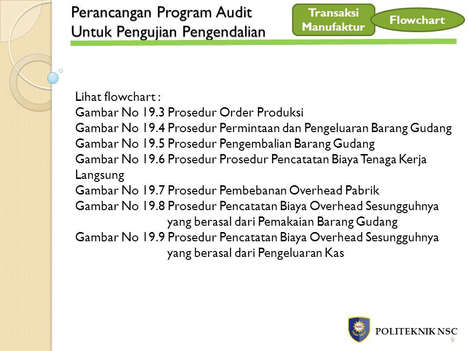Perancangan Program Audit Untuk Pengujian Pengendalian POLITEKNIK NSC 9 Transaksi Manufaktur Flowchart Lihat flowchart : Gambar No 19.3 Prosedur Order