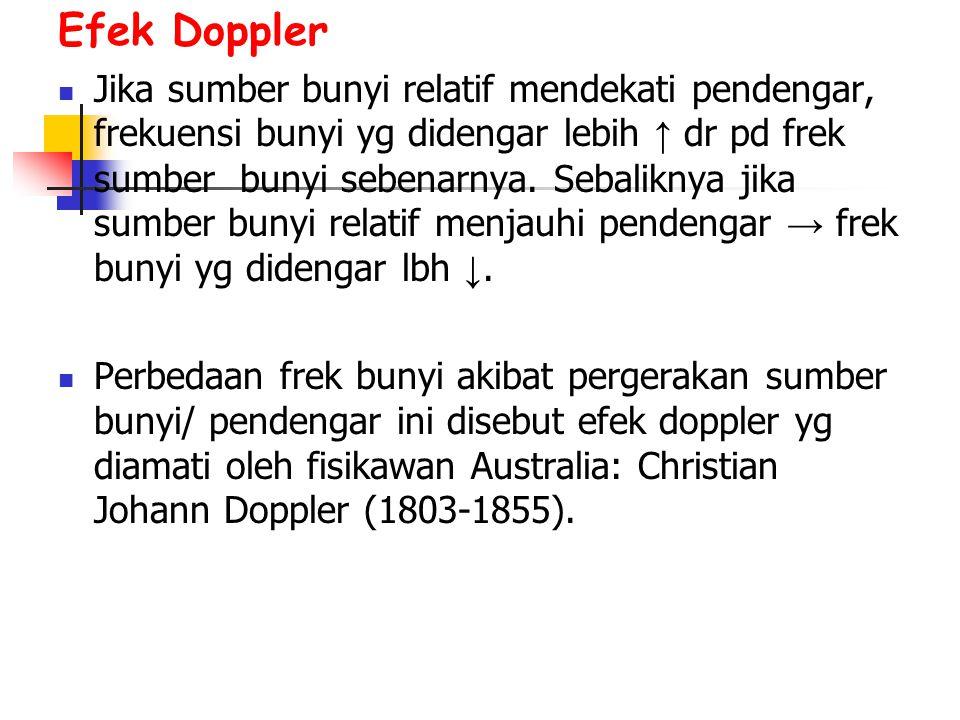 Efek Doppler Jika sumber bunyi relatif mendekati pendengar, frekuensi bunyi yg didengar lebih ↑ dr pd frek sumber bunyi sebenarnya. Sebaliknya jika su