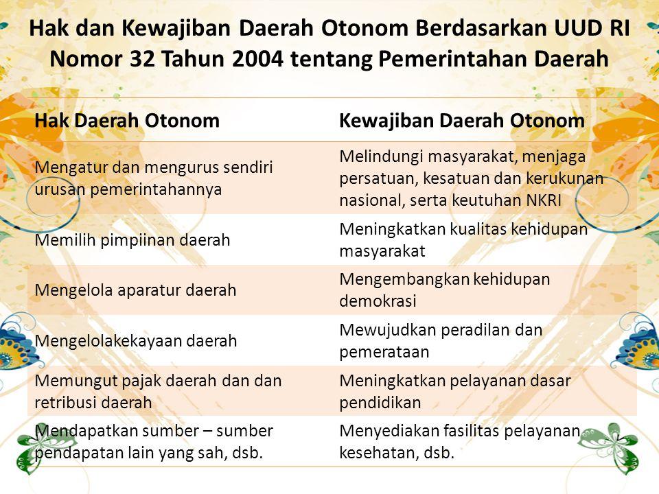 Hak dan Kewajiban Daerah Otonom Berdasarkan UUD RI Nomor 32 Tahun 2004 tentang Pemerintahan Daerah Hak Daerah OtonomKewajiban Daerah Otonom Mengatur d