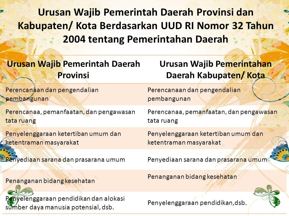 Urusan Wajib Pemerintah Daerah Provinsi dan Kabupaten/ Kota Berdasarkan UUD RI Nomor 32 Tahun 2004 tentang Pemerintahan Daerah Urusan Wajib Pemerintah