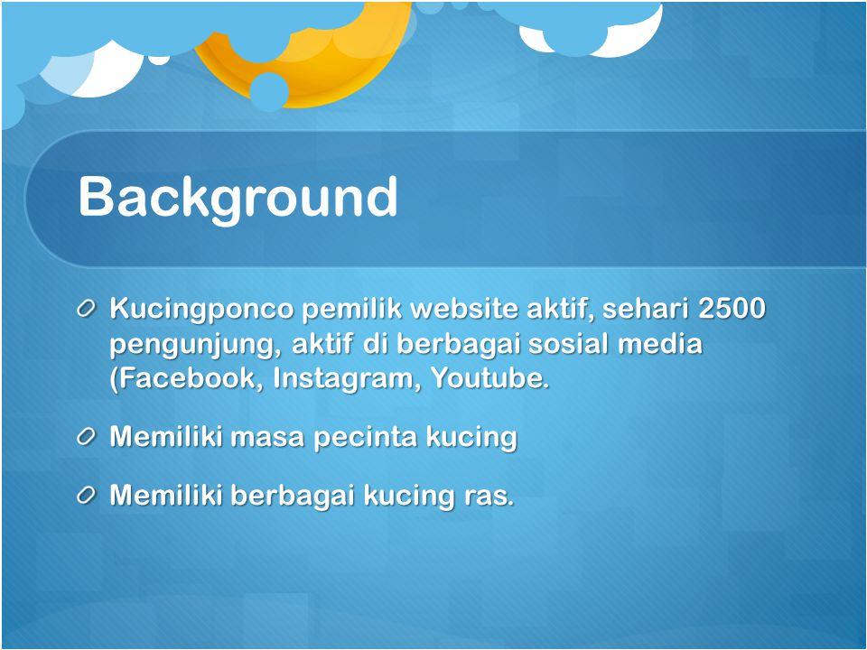 Background Kucingponco pemilik website aktif, sehari 2500 pengunjung, aktif di berbagai sosial media (Facebook, Instagram, Youtube.