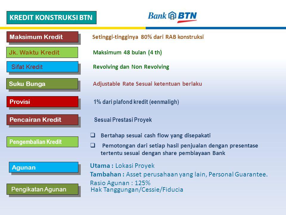 Jk. Waktu Kredit Maksimum 48 bulan (4 th) KREDIT KONSTRUKSI BTN Setinggi-tingginya 80% dari RAB konstruksi Sifat Kredit Revolving dan Non Revolving Su