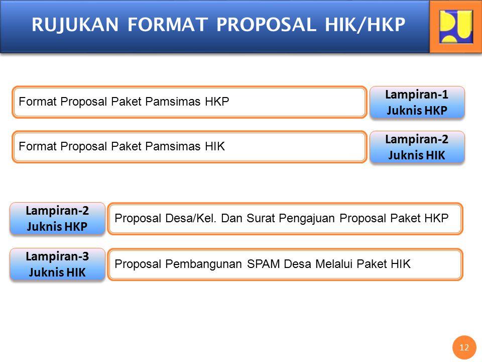12 RUJUKAN FORMAT PROPOSAL HIK/HKP Lampiran-2 Juknis HIK Format Proposal Paket Pamsimas HIK Lampiran-3 Juknis HIK Proposal Pembangunan SPAM Desa Melal
