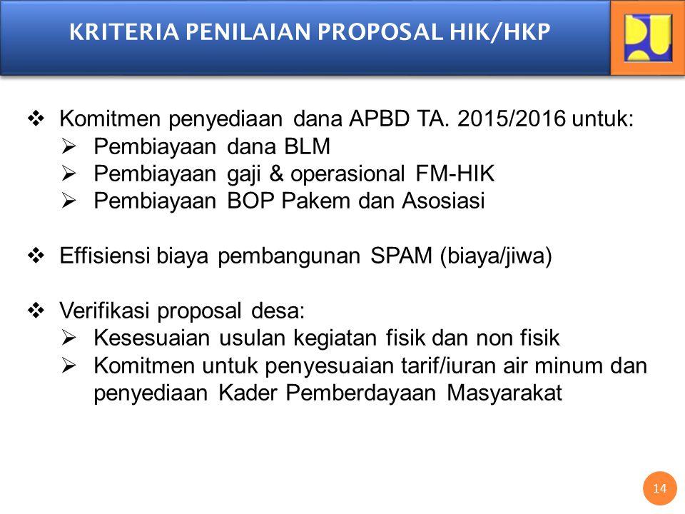 KRITERIA PENILAIAN PROPOSAL HIK/HKP  Komitmen penyediaan dana APBD TA. 2015/2016 untuk:  Pembiayaan dana BLM  Pembiayaan gaji & operasional FM-HIK
