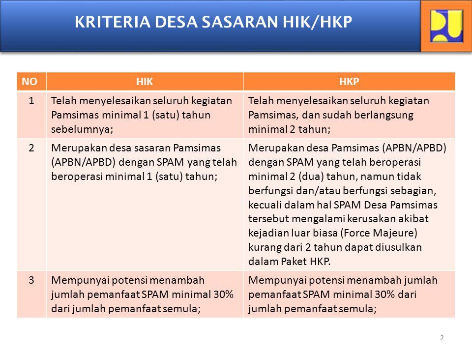 2 KRITERIA DESA SASARAN HIK/HKP NOHIKHKP 1Telah menyelesaikan seluruh kegiatan Pamsimas minimal 1 (satu) tahun sebelumnya; Telah menyelesaikan seluruh