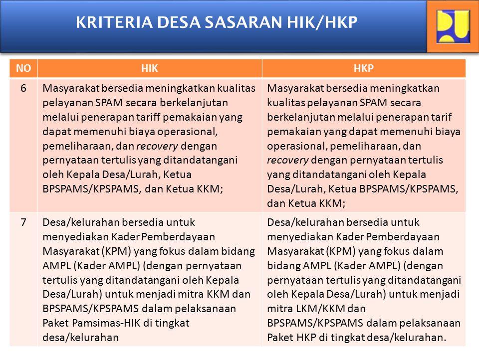 5 5 TAHAPAN PENYUSUNAN PROPOSAL HIK/HKP PEMILIHAN DESA SASARAN SOSIALIASI (POKJA AMPL/PAKEM) SOSIALISASI DESA SASARAN HIK/HKP (POKJA AMPL/PAKEM) PENYUSUNAN PROPOSAL DESA (TIM PENYUSUN PROPOSAL DESA) VERIFIKASI DAN PEMERINGKATAN (PAKEM) PENYUSUNAN PROPOSAL PAKET HIK/HKP (POKJA AMPL) Desa Pamsimas yang telah selesai pembangunan fisiknya; Memiliki potensi tambahan jumlah pemanfaat SPAM minimal 30% dari pemanfaat saat ini; Masyarakat bersedia kontribusi 20%; Masyarakat bersedia menerapkan tariff 'O&M recovery'; Bersedia menunjuk Kader AMPL; Difasilitasi oleh SKPD Kecamatan; Formulir proposal desa sesuai format yang ditentukan dalam Juknis; Kesepakatan hasil verifikasi Pakem; Evaluasi ketersediaan APBD; Melengkapi dokumen proposal; Kesesuaian menu pemanfaatan Efisiensi biaya pembangunan SPAM per jiwa pemanfaat;