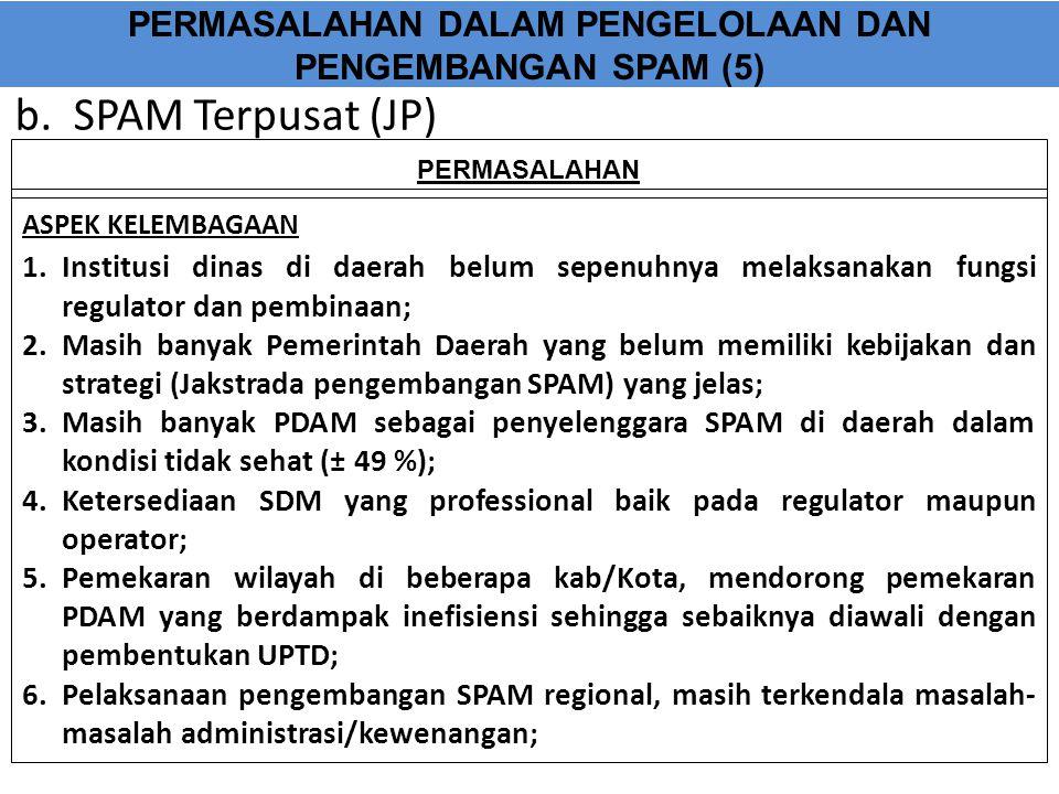 PERMASALAHAN PERMASALAHAN DALAM PENGELOLAAN DAN PENGEMBANGAN SPAM (5) b. SPAM Terpusat (JP) ASPEK KELEMBAGAAN 1.Institusi dinas di daerah belum sepenu