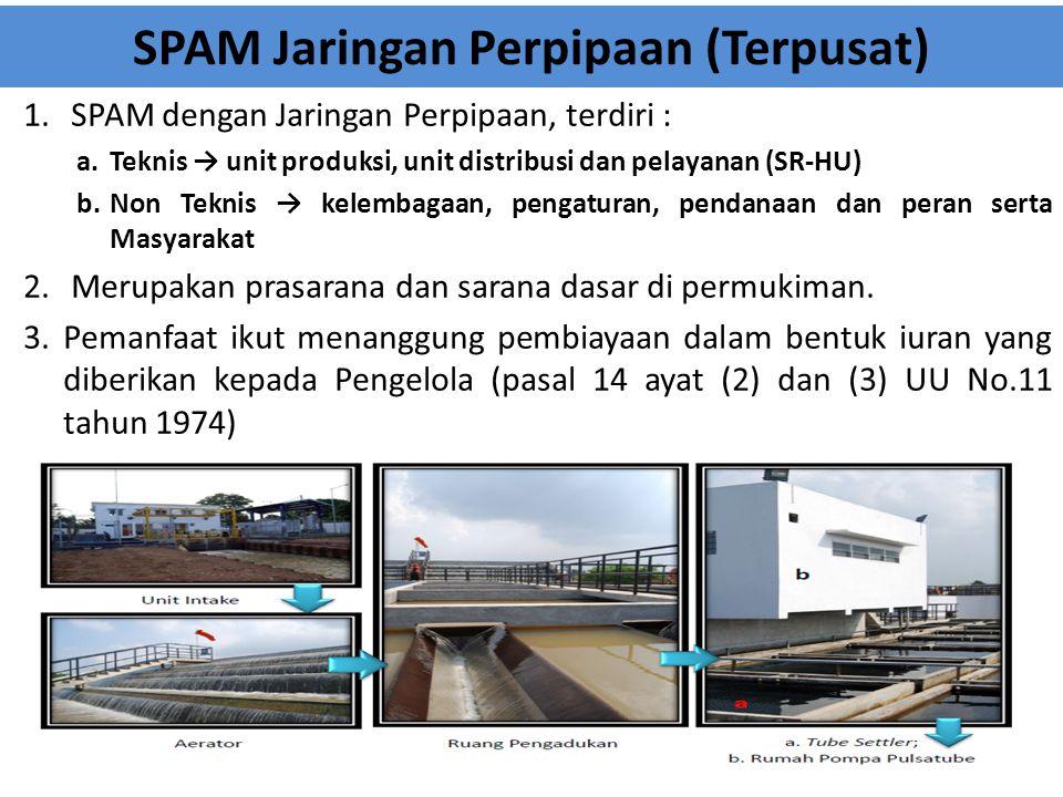 1. SPAM dengan Jaringan Perpipaan, terdiri : a.Teknis → unit produksi, unit distribusi dan pelayanan (SR-HU) b.Non Teknis → kelembagaan, pengaturan, p