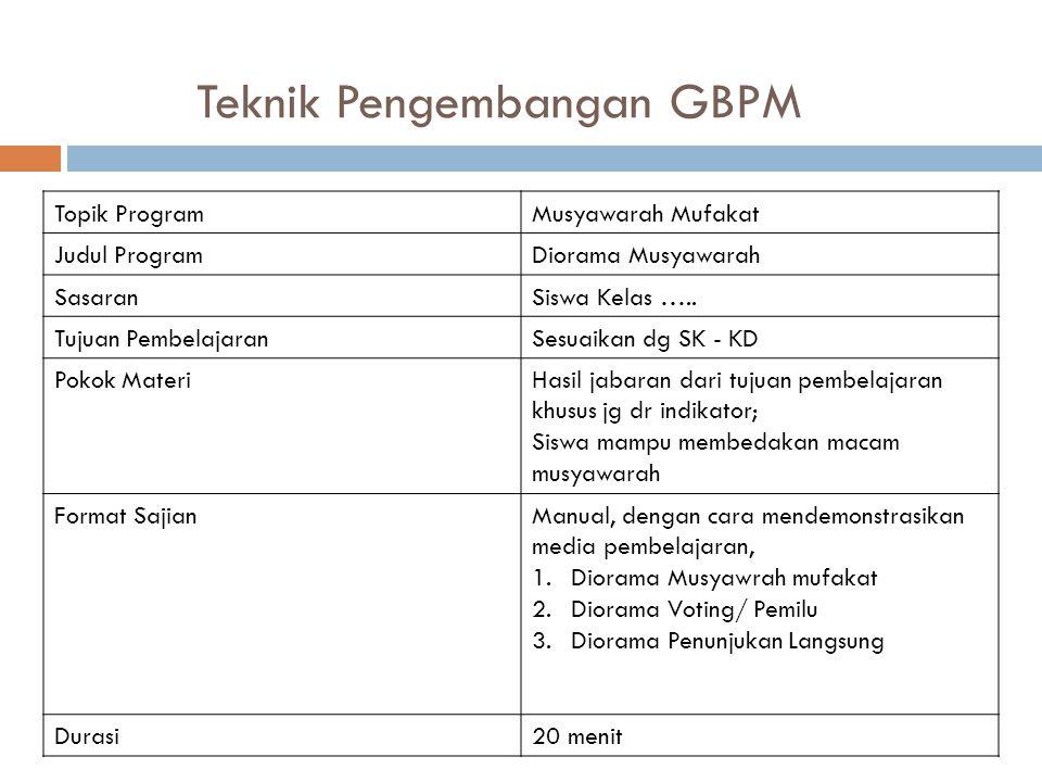 Teknik Pengembangan GBPM Topik ProgramMusyawarah Mufakat Judul ProgramDiorama Musyawarah SasaranSiswa Kelas ….. Tujuan PembelajaranSesuaikan dg SK - K