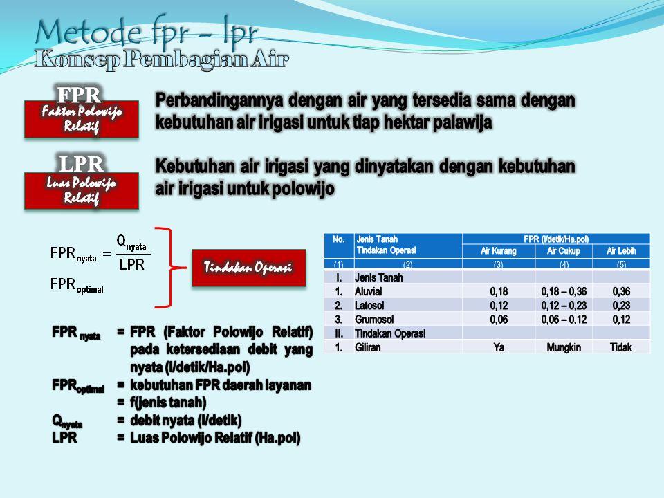 Metode fpr - lpr (1)(2)(3)(4)(5)