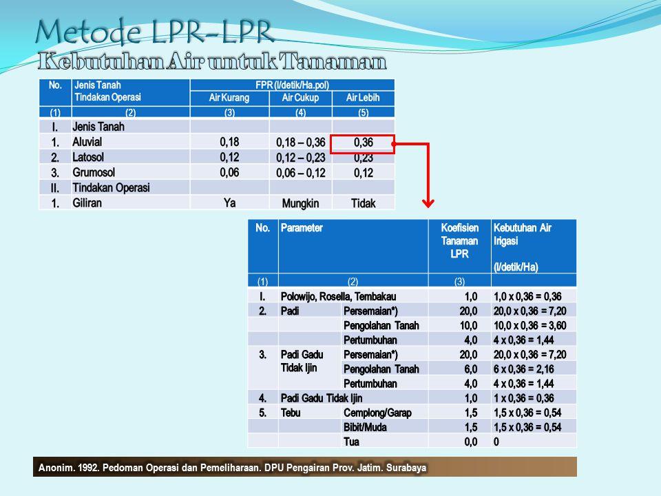 Metode LPR-LPR (1)(2)(3)