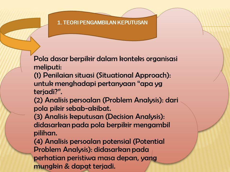 Pola dasar berpikir dalam konteks organisasi meliputi: (1) Penilaian situasi (Situational Approach): untuk menghadapi pertanyaan apa yg terjadi? .
