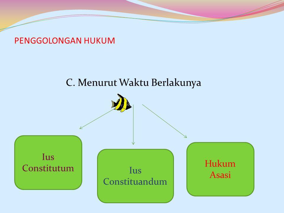 PENGGOLONGAN HUKUM C. Menurut Waktu Berlakunya Ius Constitutum Ius Constituandum Hukum Asasi