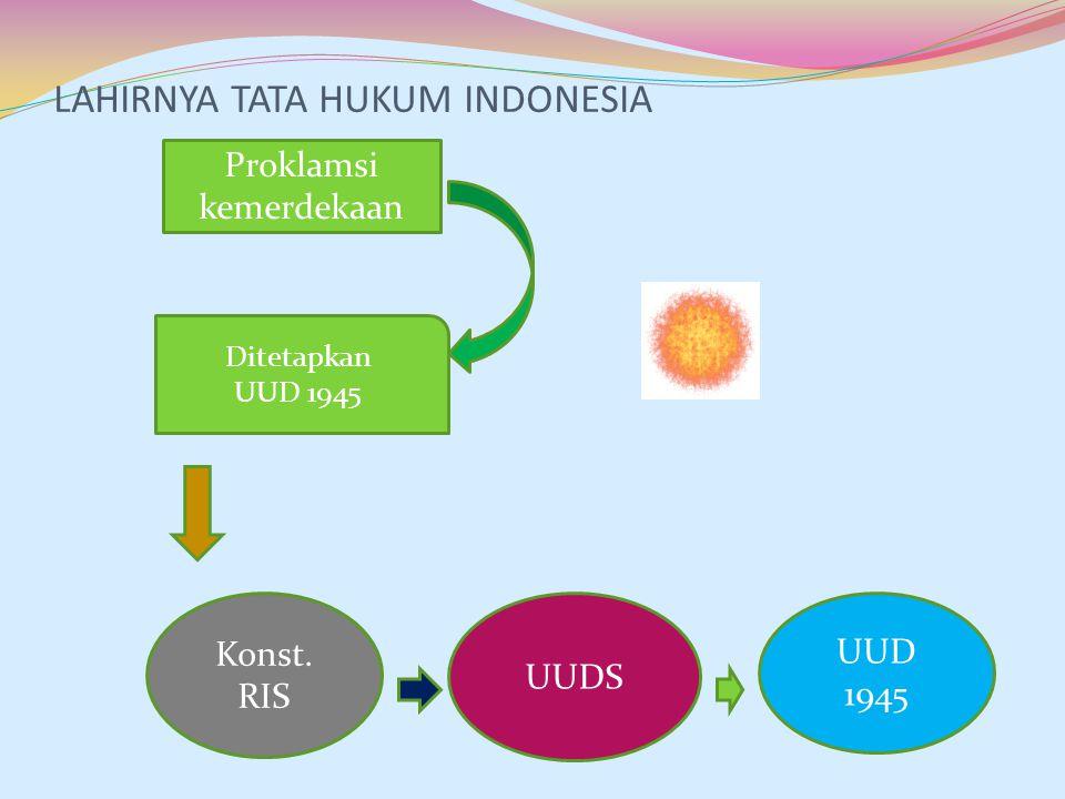 LAHIRNYA TATA HUKUM INDONESIA Proklamsi kemerdekaan Ditetapkan UUD 1945 Konst. RIS UUDS UUD 1945