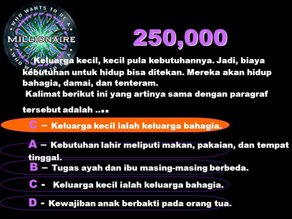 250,000 Keluarga kecil, kecil pula kebutuhannya. Jadi, biaya kebutuhan untuk hidup bisa ditekan. Mereka akan hidup bahagia, damai, dan tenteram. Kalim