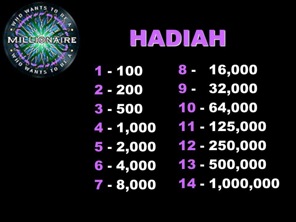 HADIAH 1 - 100 2 - 200 3 - 500 4 - 1,000 5 - 2,000 6 - 4,000 7 - 8,000 8 - 16,000 9 - 32,000 10 - 64,000 11 - 125,000 12 - 250,000 13 - 500,000 14 - 1