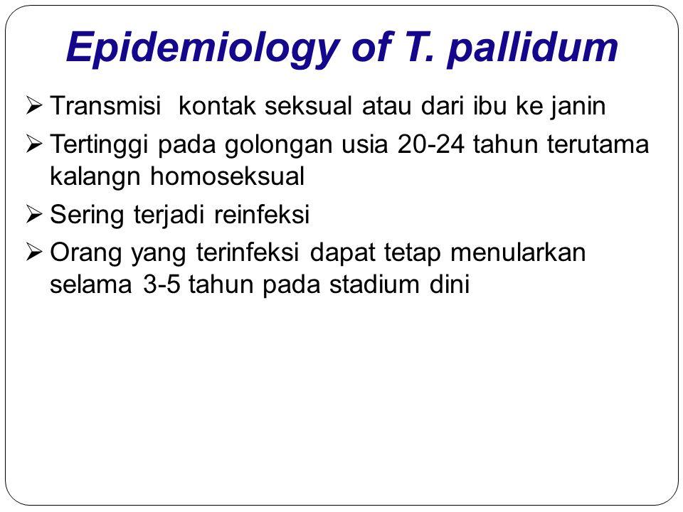 Epidemiology of T. pallidum  Transmisi kontak seksual atau dari ibu ke janin  Tertinggi pada golongan usia 20-24 tahun terutama kalangn homoseksual