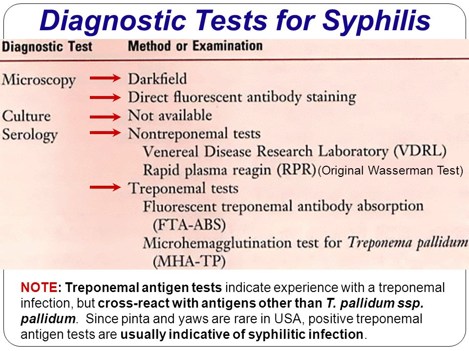 Diagnostic Tests for Syphilis NOTE: Treponemal antigen tests indicate experience with a treponemal infection, but cross-react with antigens other than