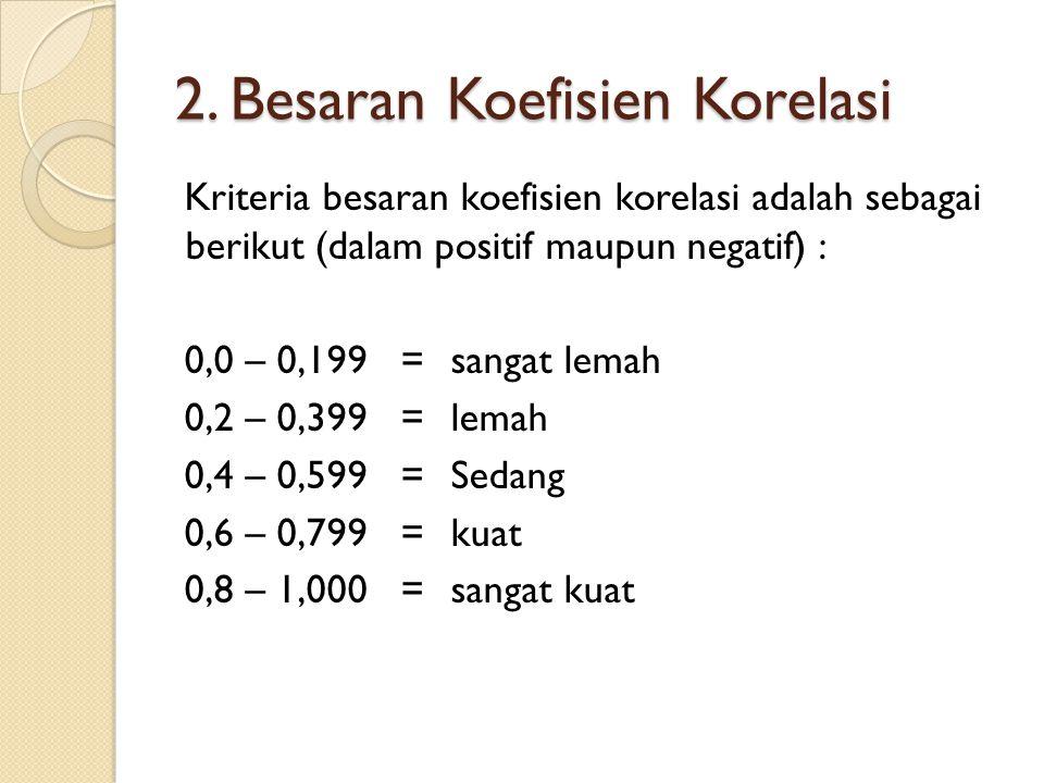 2. Besaran Koefisien Korelasi Kriteria besaran koefisien korelasi adalah sebagai berikut (dalam positif maupun negatif) : 0,0 – 0,199=sangat lemah 0,2