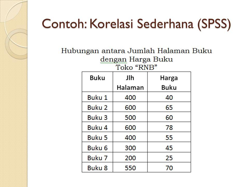 Contoh: Korelasi Sederhana (SPSS)