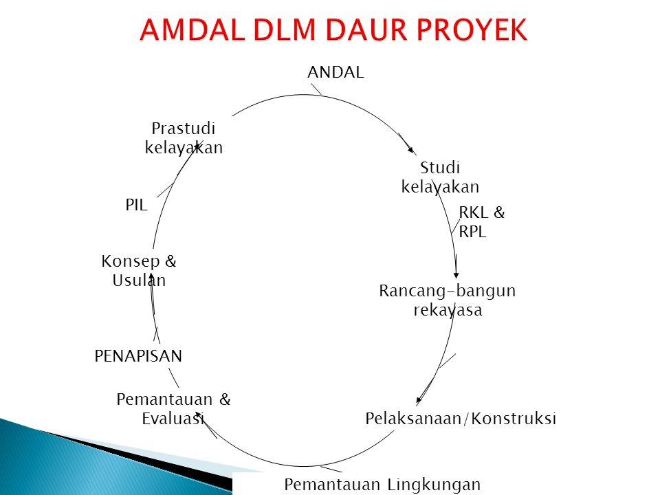 ANDAL Prastudi kelayakan PENAPISAN Studi kelayakan Konsep & Usulan PIL Pemantauan & Evaluasi Pelaksanaan/Konstruksi RKL & RPL Pemantauan Lingkungan Ra