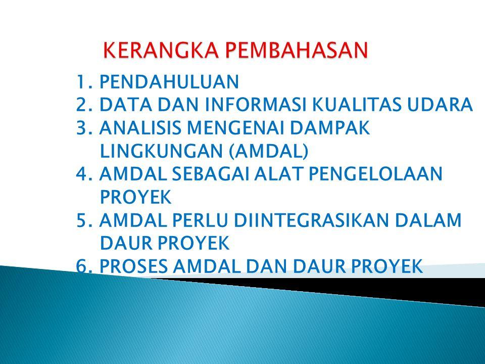 1. PENDAHULUAN 2. DATA DAN INFORMASI KUALITAS UDARA 3. ANALISIS MENGENAI DAMPAK LINGKUNGAN (AMDAL) 4. AMDAL SEBAGAI ALAT PENGELOLAAN PROYEK 5. AMDAL P