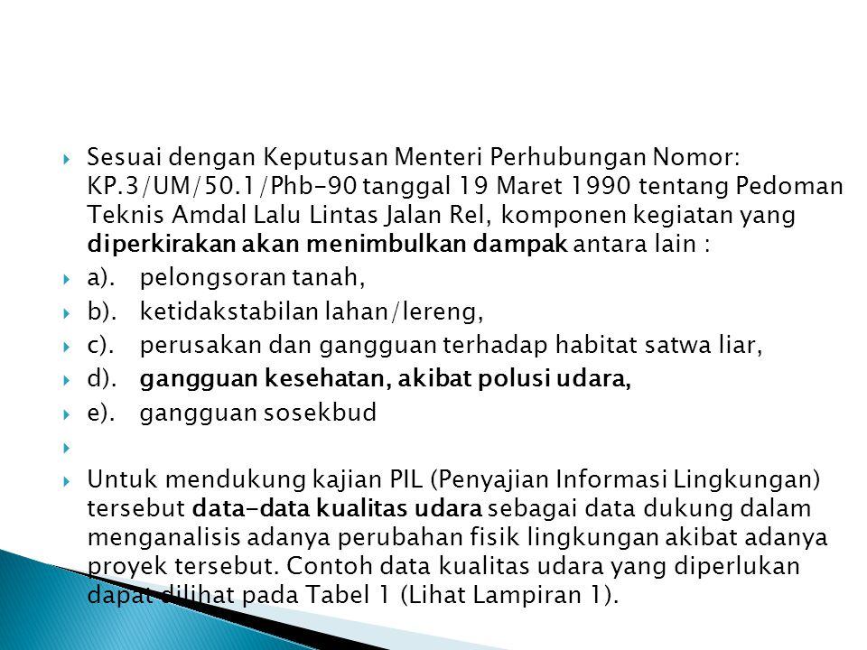 Sesuai dengan Keputusan Menteri Perhubungan Nomor: KP.3/UM/50.1/Phb-90 tanggal 19 Maret 1990 tentang Pedoman Teknis Amdal Lalu Lintas Jalan Rel, kom