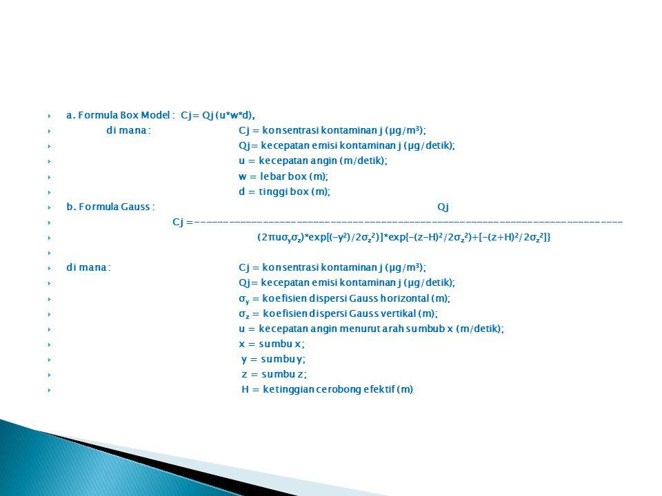  a. Formula Box Model : Cj= Qj (u*w*d),  di mana : Cj = konsentrasi kontaminan j (µg/m 3 );  Qj= kecepatan emisi kontaminan j (µg/detik);  u = kec
