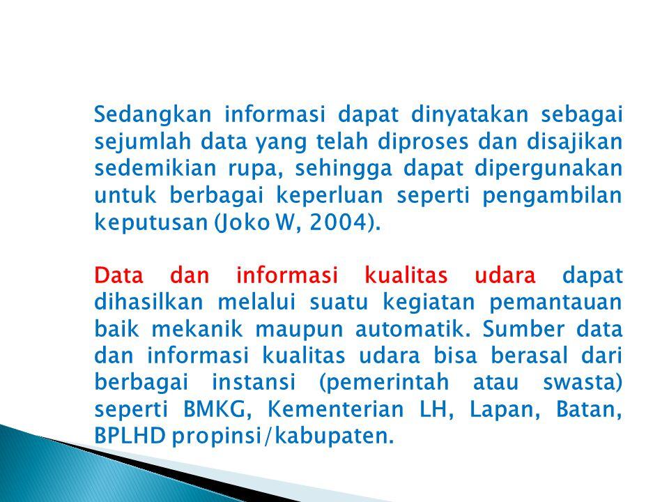  Menurut Undang-undang Republik Indonesia Nomor 31 tahun 2009 tentang Meteorologi, Klimatologi, dan Geofisika pasal 10 ayat (1) huruf b, yang termasuk data-data kualitas udara mencakup:  data pencemaran udara yang meliputi unsur: 1.