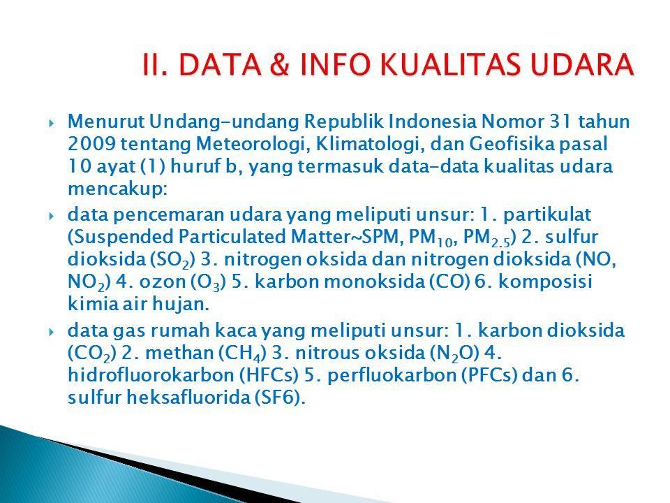  Menurut Undang-undang Republik Indonesia Nomor 31 tahun 2009 tentang Meteorologi, Klimatologi, dan Geofisika pasal 10 ayat (1) huruf b, yang termasu