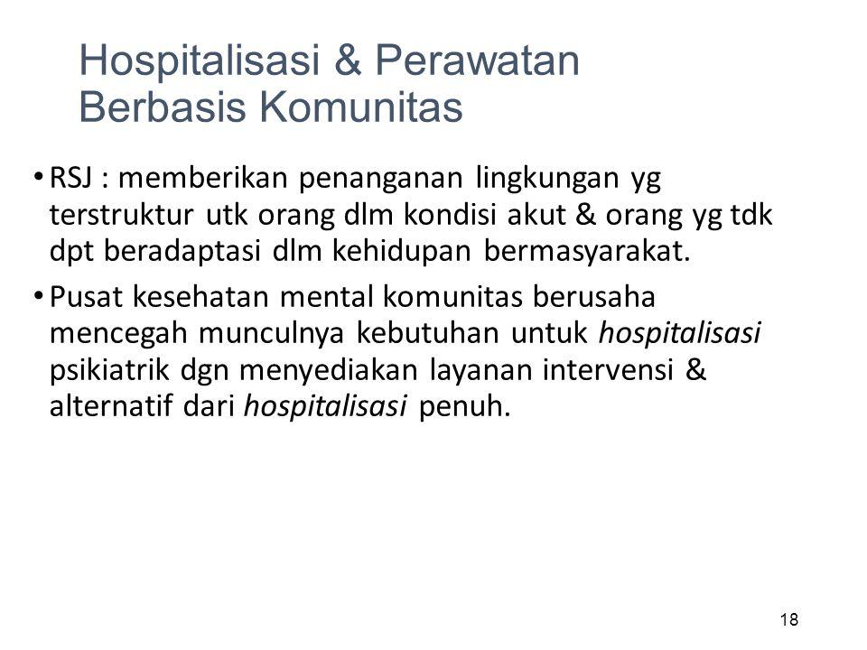 Hospitalisasi & Perawatan Berbasis Komunitas RSJ : memberikan penanganan lingkungan yg terstruktur utk orang dlm kondisi akut & orang yg tdk dpt berad