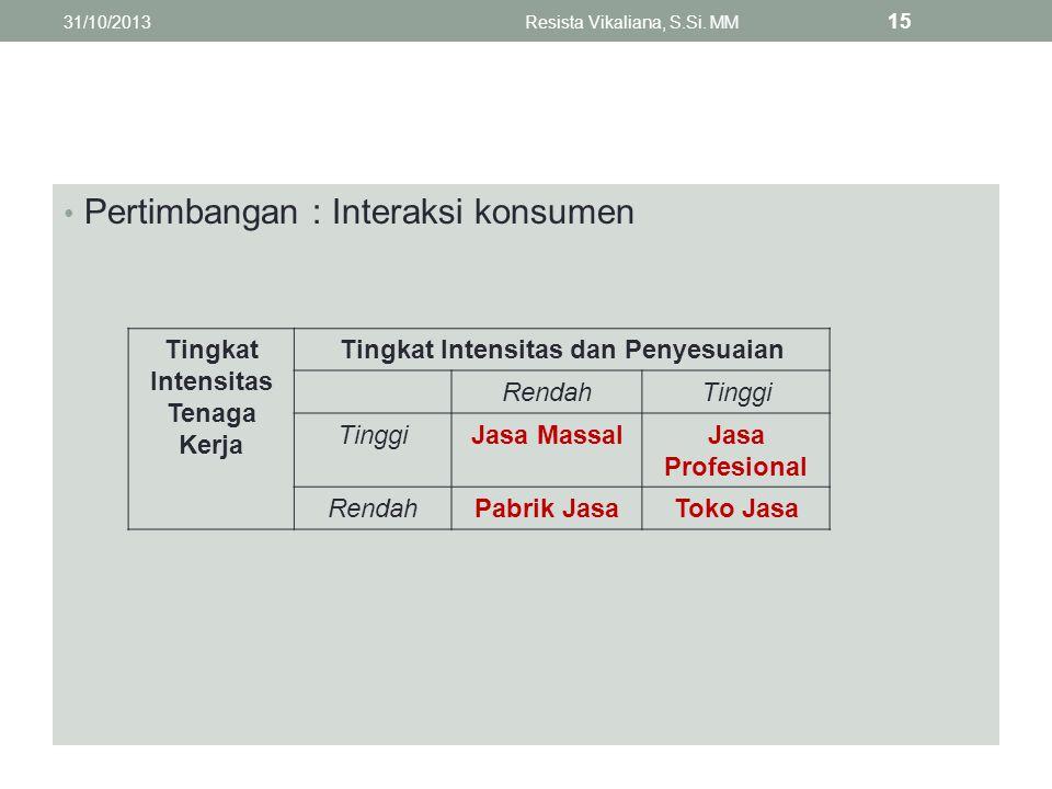 Pertimbangan : Interaksi konsumen 31/10/2013Resista Vikaliana, S.Si. MM 15 Tingkat Intensitas Tenaga Kerja Tingkat Intensitas dan Penyesuaian RendahTi