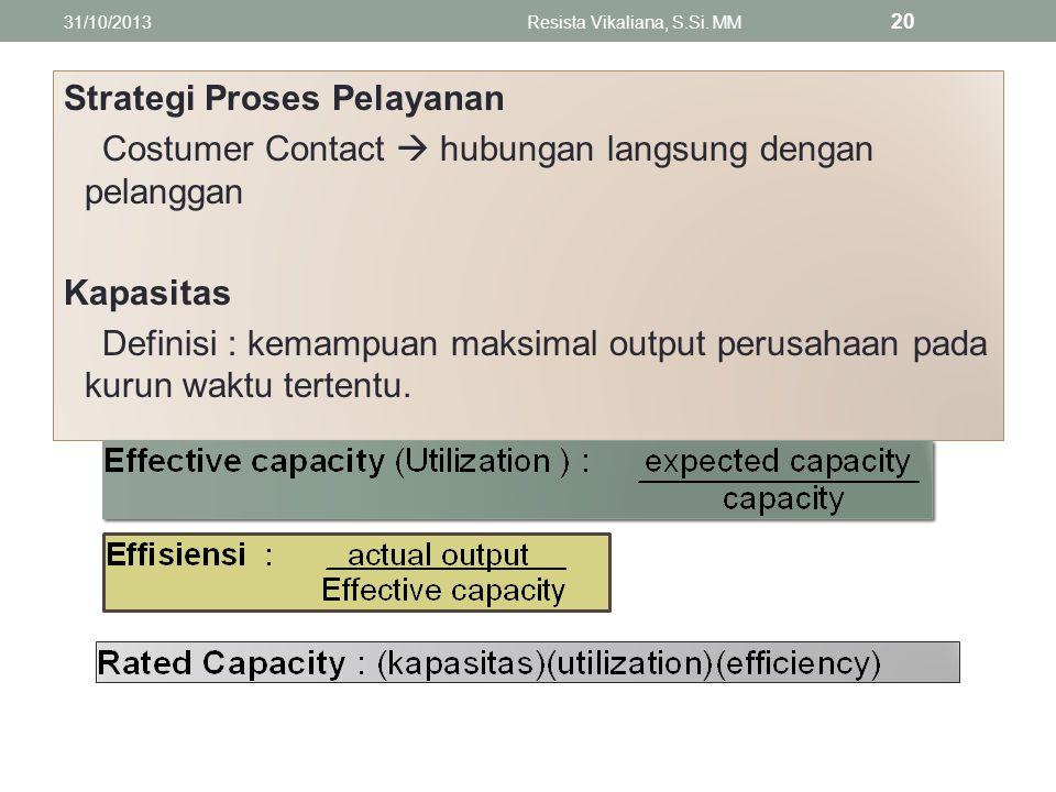 Strategi Proses Pelayanan Costumer Contact  hubungan langsung dengan pelanggan Kapasitas Definisi : kemampuan maksimal output perusahaan pada kurun w