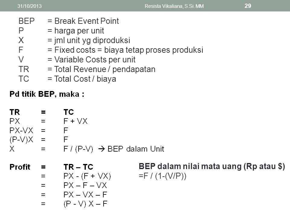 BEP= Break Event Point P= harga per unit X= jml unit yg diproduksi F= Fixed costs = biaya tetap proses produksi V= Variable Costs per unit TR= Total R