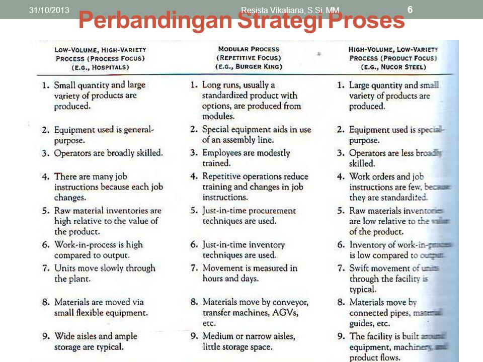 Perbandingan Strategi Proses 31/10/2013Resista Vikaliana, S.Si. MM 6