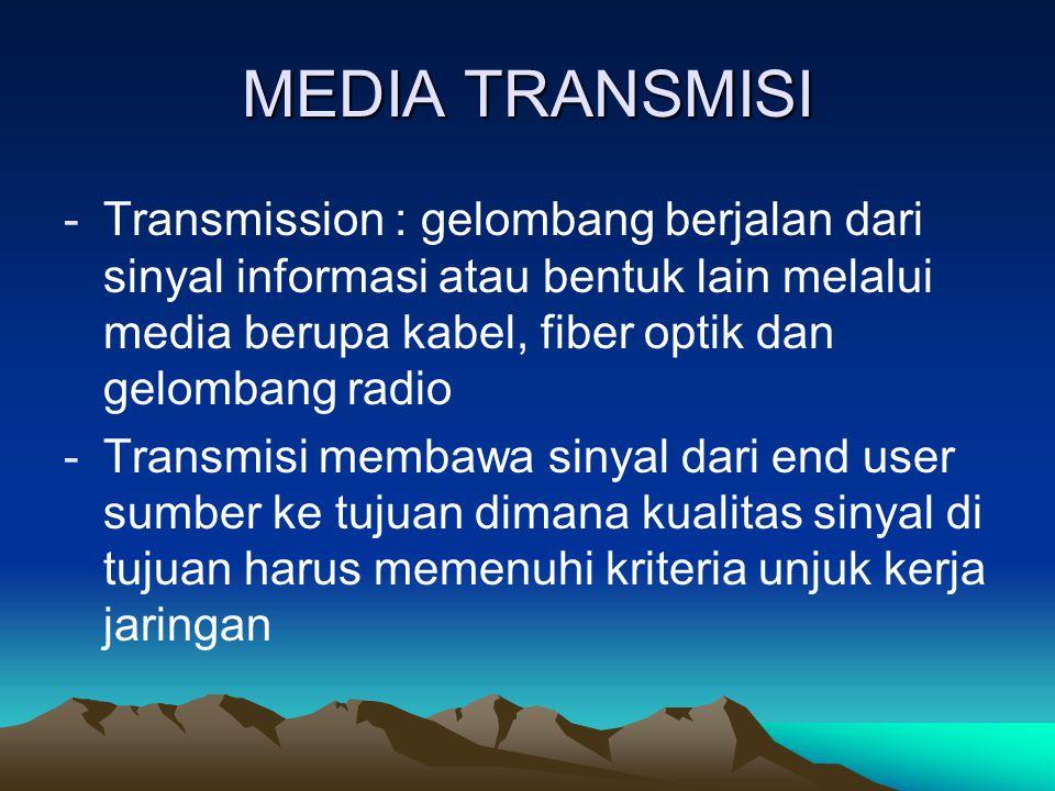 MEDIA TRANSMISI -Transmission : gelombang berjalan dari sinyal informasi atau bentuk lain melalui media berupa kabel, fiber optik dan gelombang radio