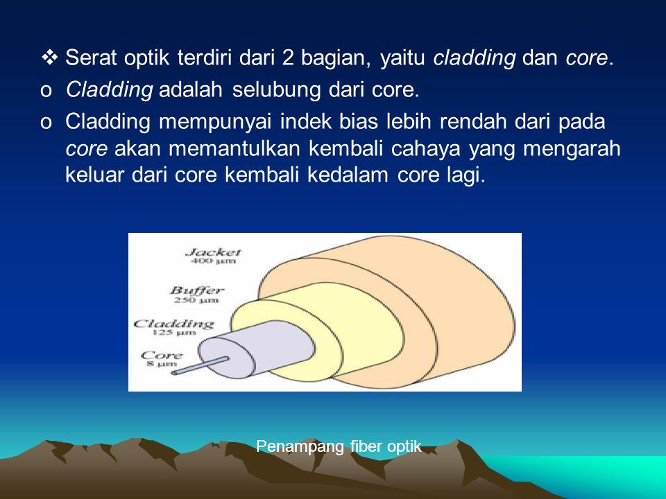  Serat optik terdiri dari 2 bagian, yaitu cladding dan core. oCladding adalah selubung dari core. oCladding mempunyai indek bias lebih rendah dari pa